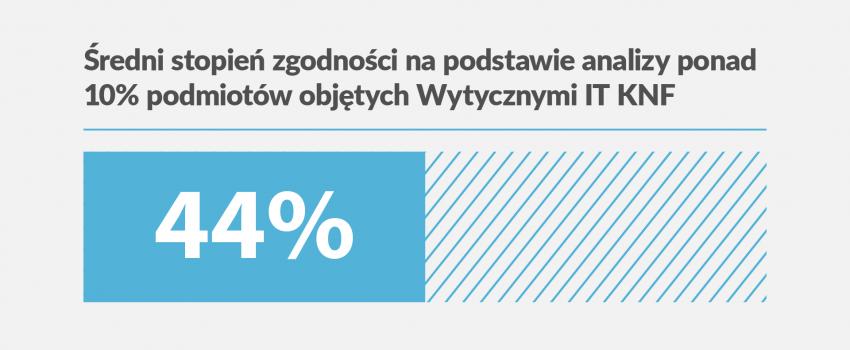 JT_Weston_wytyczne_IT_KNF_infografika_p